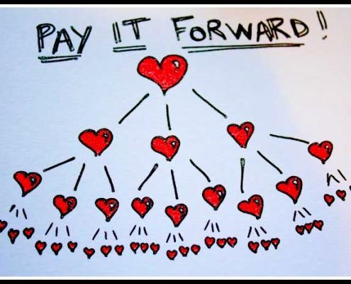 Pay it Forward Delft