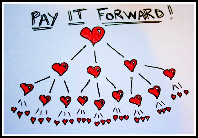 Pay it Forward Delft